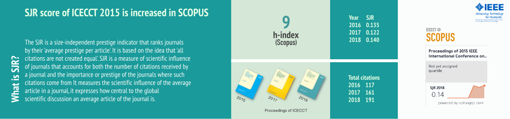Scopus Indexed Conference 2019 In India